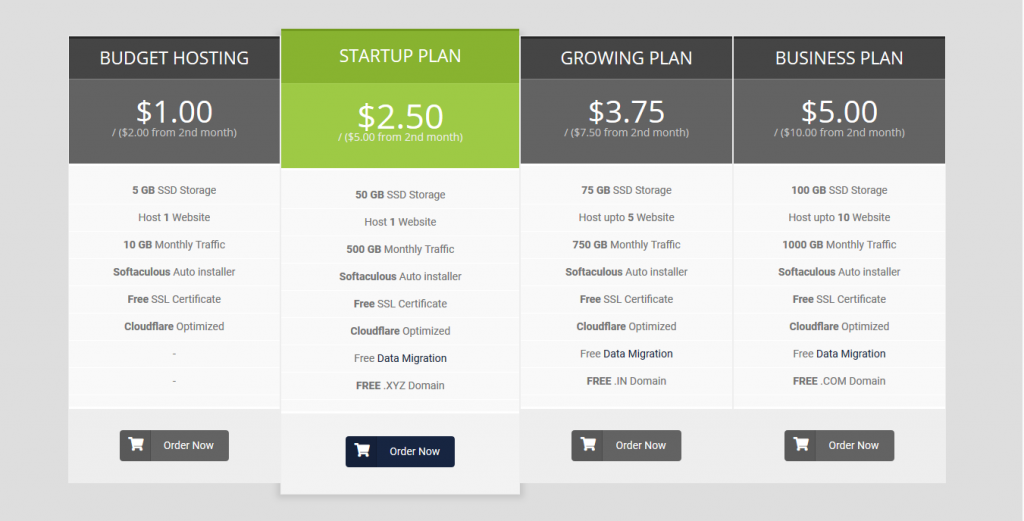 Affordable yet powerful Web Hosting - MeraHost Review