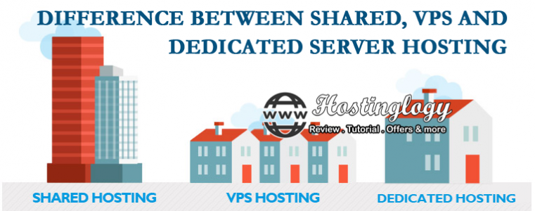 Difference between Shared, VPS and Dedicated Server Hosting