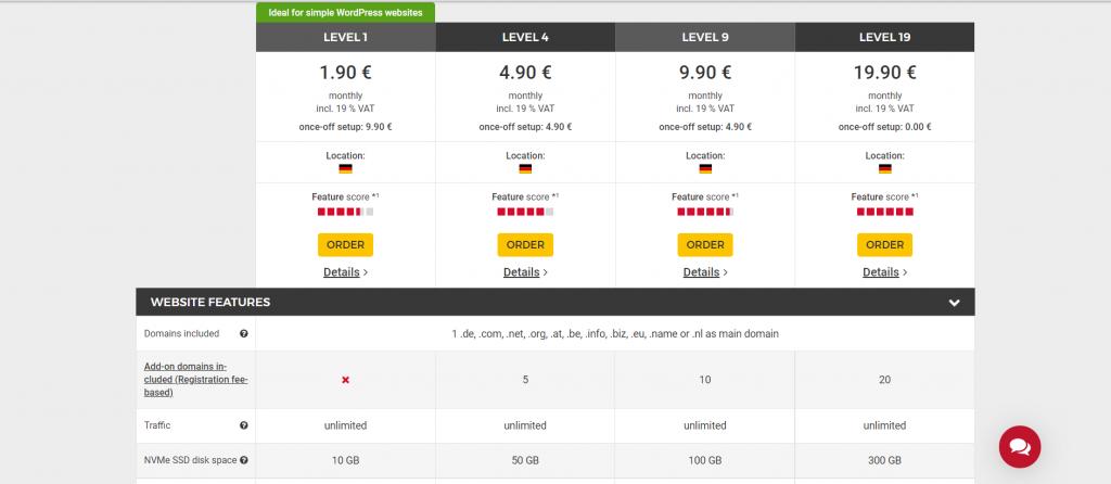 Hetzner web hosting Germany