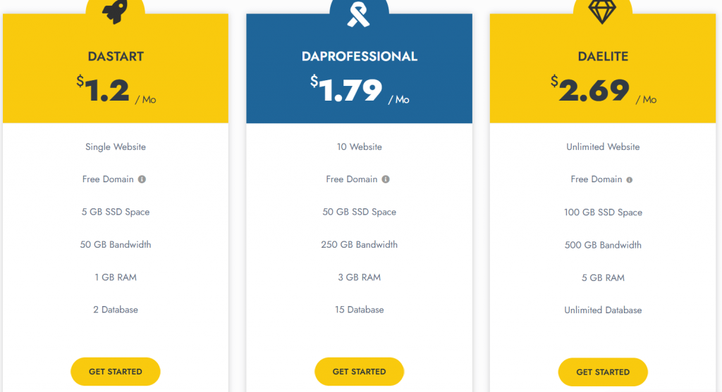 YouStable web hosting price and plans