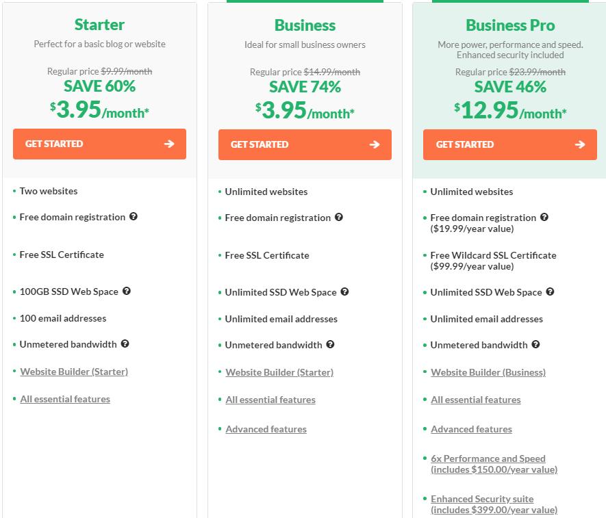 hostpapa plans and pricing web hosting