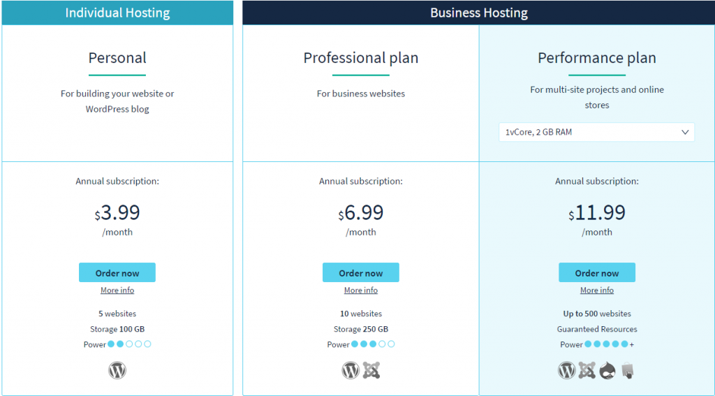 OVH plans and features