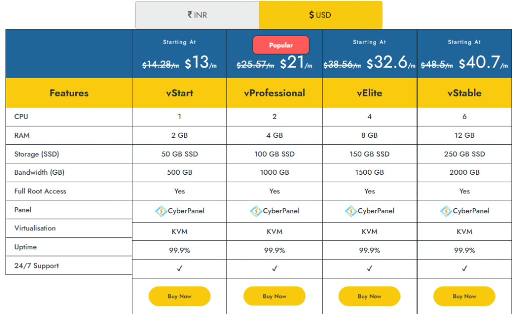 YouStable VPS plans